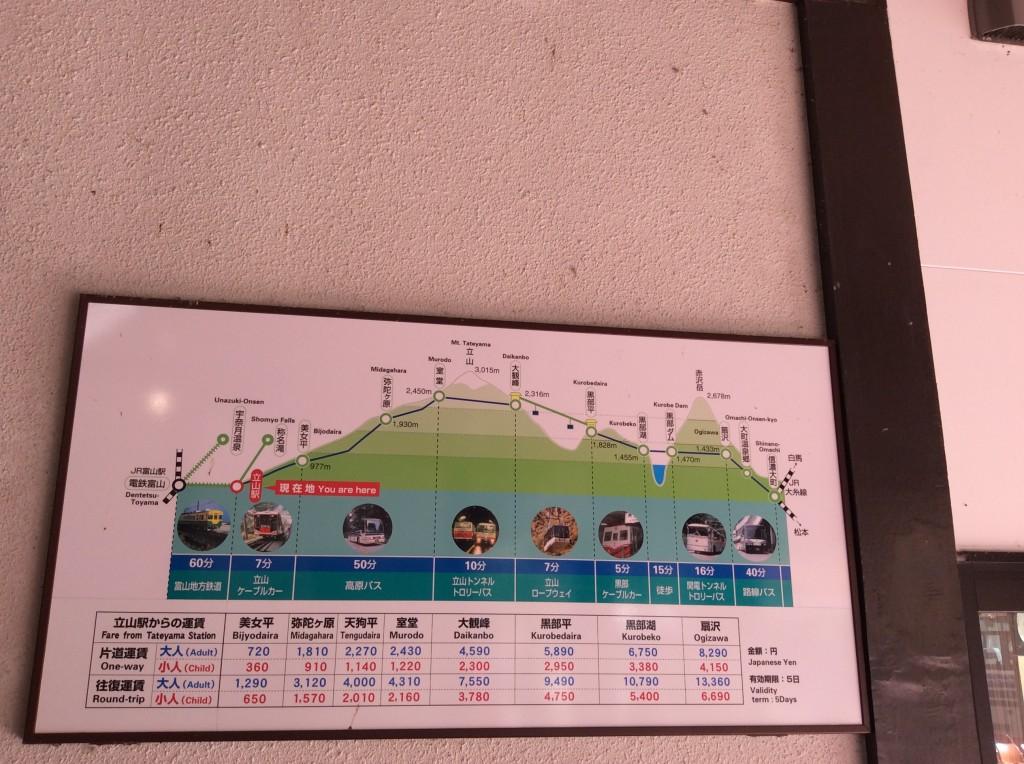 Takayama, Kanazawa, Toyko Tour Oct14 223
